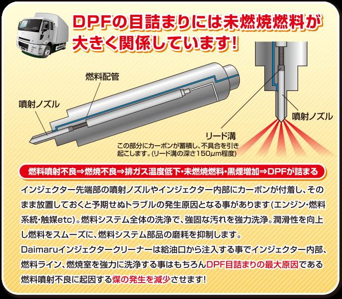 daimaru2